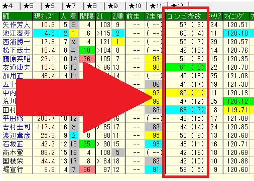 コンピターゲッター・日刊コンピ指数をターゲットソフトに.PNG